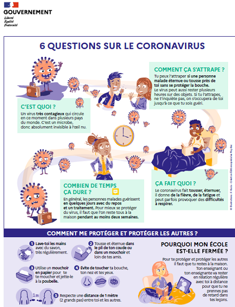 Infographie à destination des enfants : 6 questions sur le coronavirus