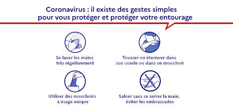 Infographie sur les gestes barrières, gestes simple pour se protéger et protéger les autres