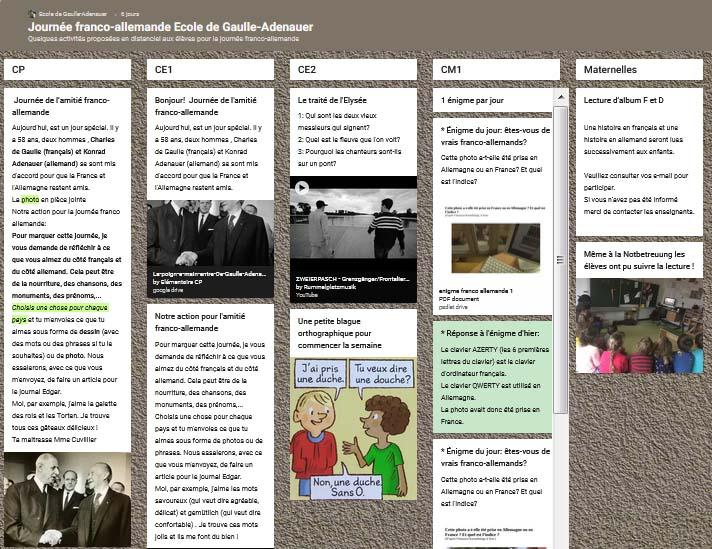 Aperçu d'un padlet sur les activités liées à la Journée franco-allemande dans plusieurs lucées français en Allemagne