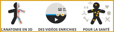 Visuel sur les ressources du site Corpus de Réseau Canopé