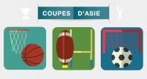 Rugby, basket, football : de grandes compétitions sportives en Asie-Pacifique