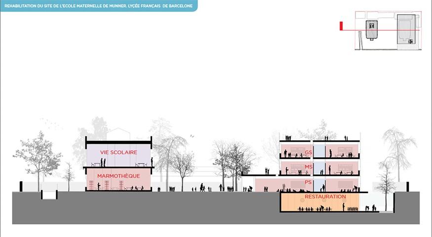 La nouvelle école maternelle de Barcelone (plan de coupe)