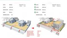 J3 de #SemaineLFM : réhabilitation de l'école maternelle de Barcelone (comparatif avant/après)