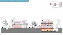 J3 de #SemaineLFM : la nouvelle école maternelle de Barcelone (plan de coupe)